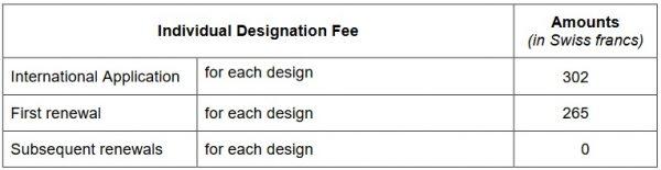 individual fee
